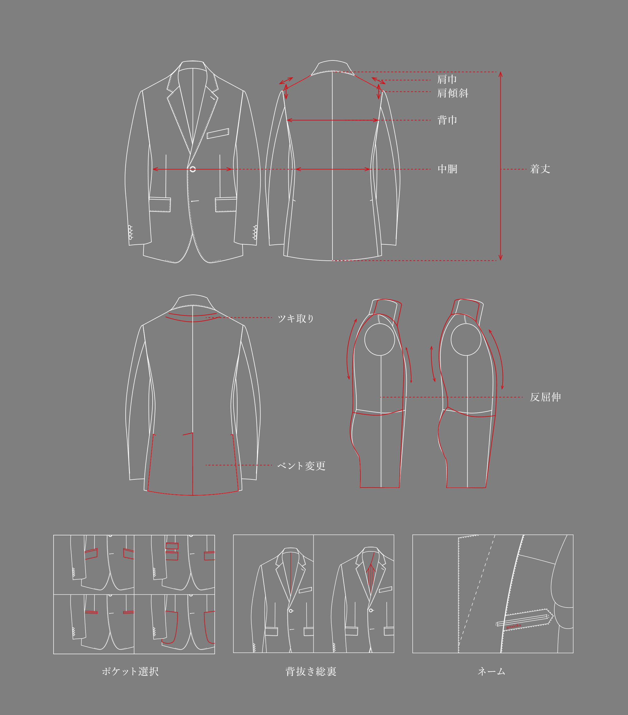 https://gotairiku1992.jp/speciality/patternmade/